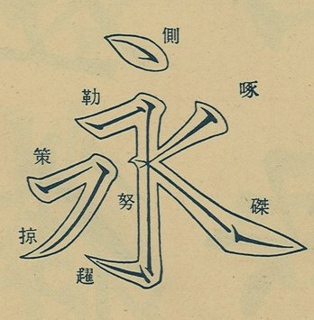 Learn chinese writing strokes